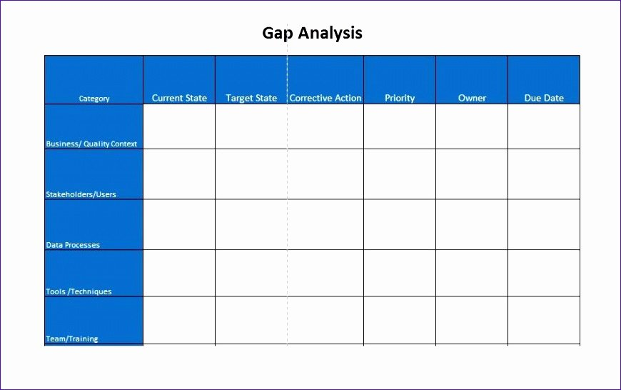 Fit Gap Analysis Template Unique Fit Gap Analysis Template Excel Kfzgl Elegant Sample Gap