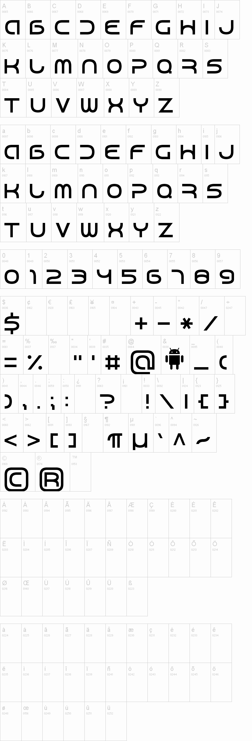 Fonts Style for android Beautiful android 7 Font