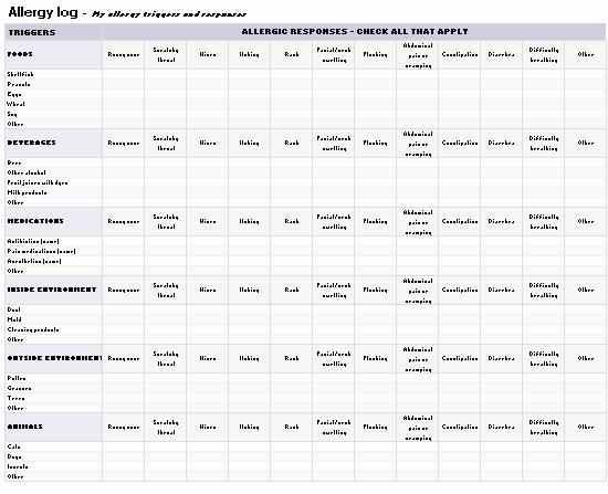 Food Allergy List Template Elegant Allergy Log