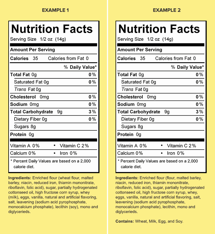 Food Allergy List Template Inspirational Everything You Should Know About Food Allergies