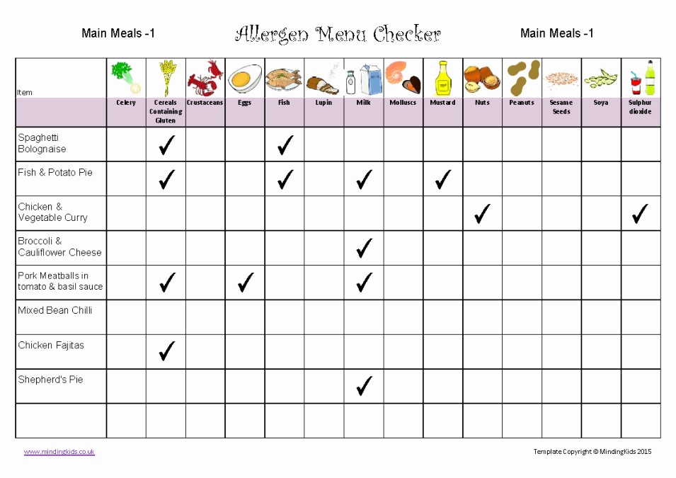 Food Allergy List Template Inspirational Food Standards Agency Allergens Chart
