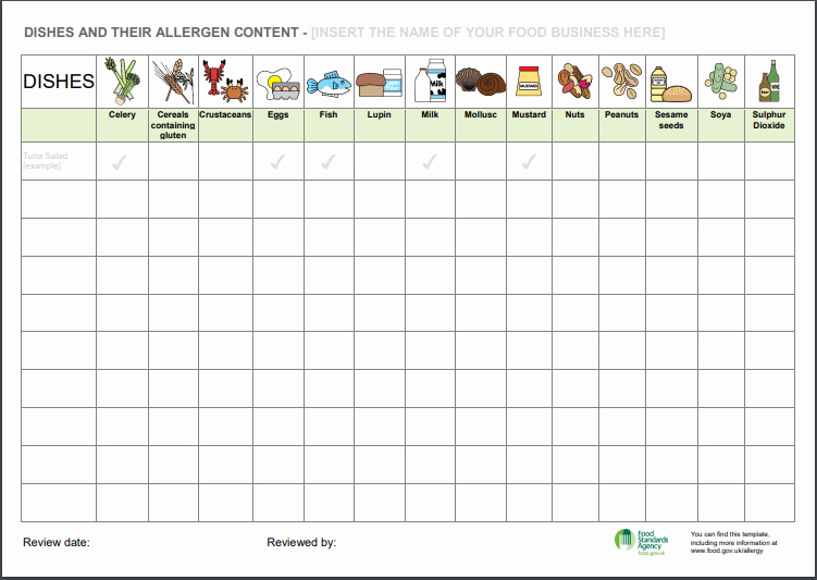 Food Allergy List Template Lovely Student Medical History form Template