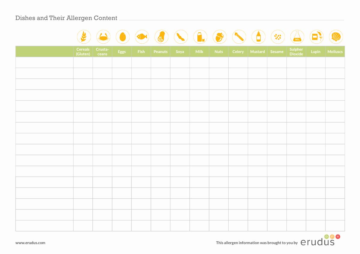 Food Allergy List Template Luxury Allergen Chart Menu Planning Matrix Erudus