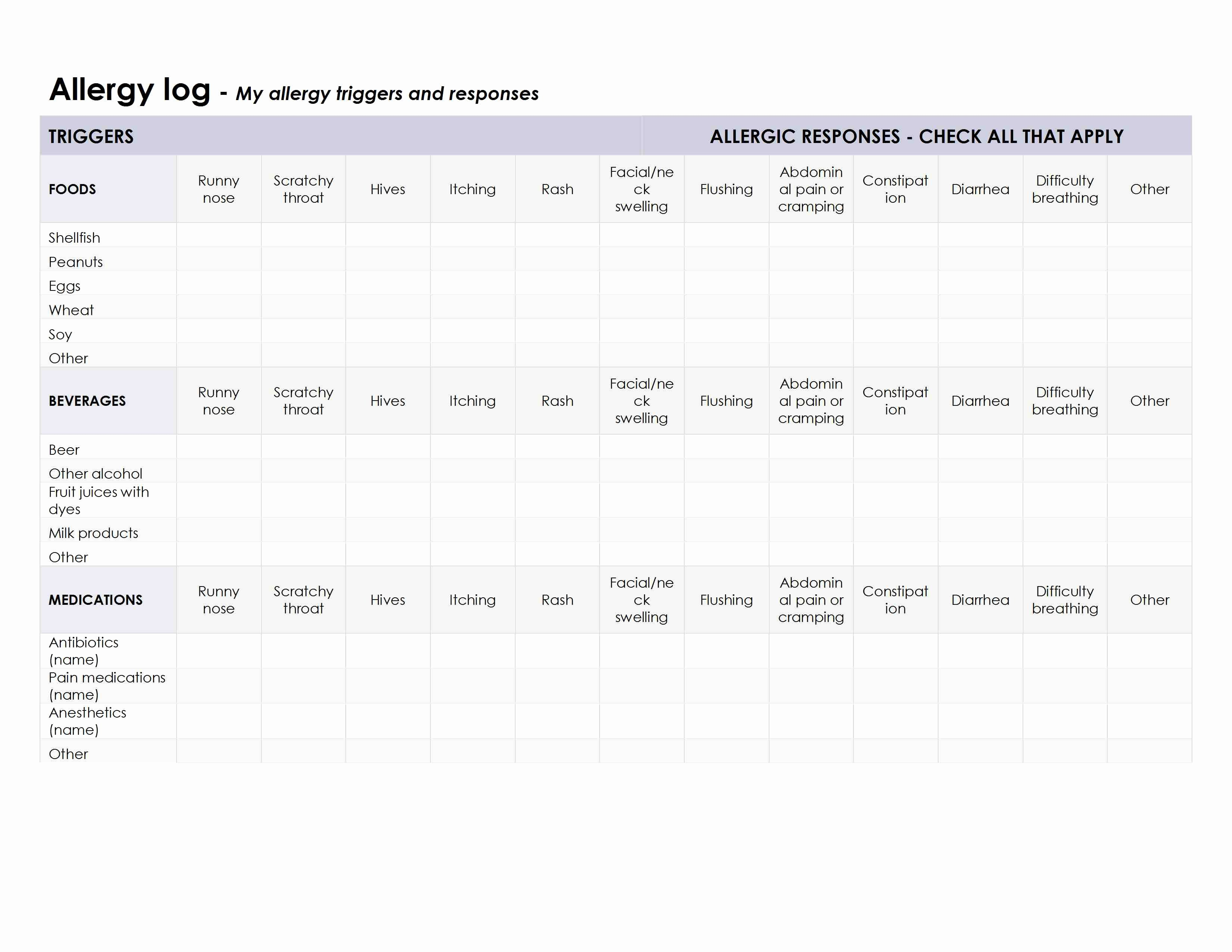 Food Allergy List Template Luxury Allergy Log Template