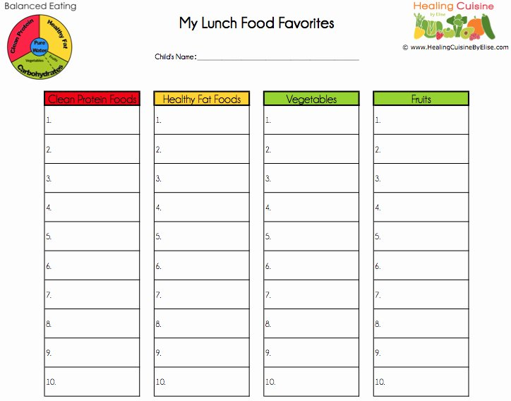 Food Allergy List Template New This Post Contains the Food Allergy Friendly Lunch and