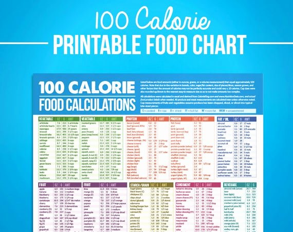 Food and Calories Chart New 100 Calorie Digital Food Calcuations Chart for Nutrition