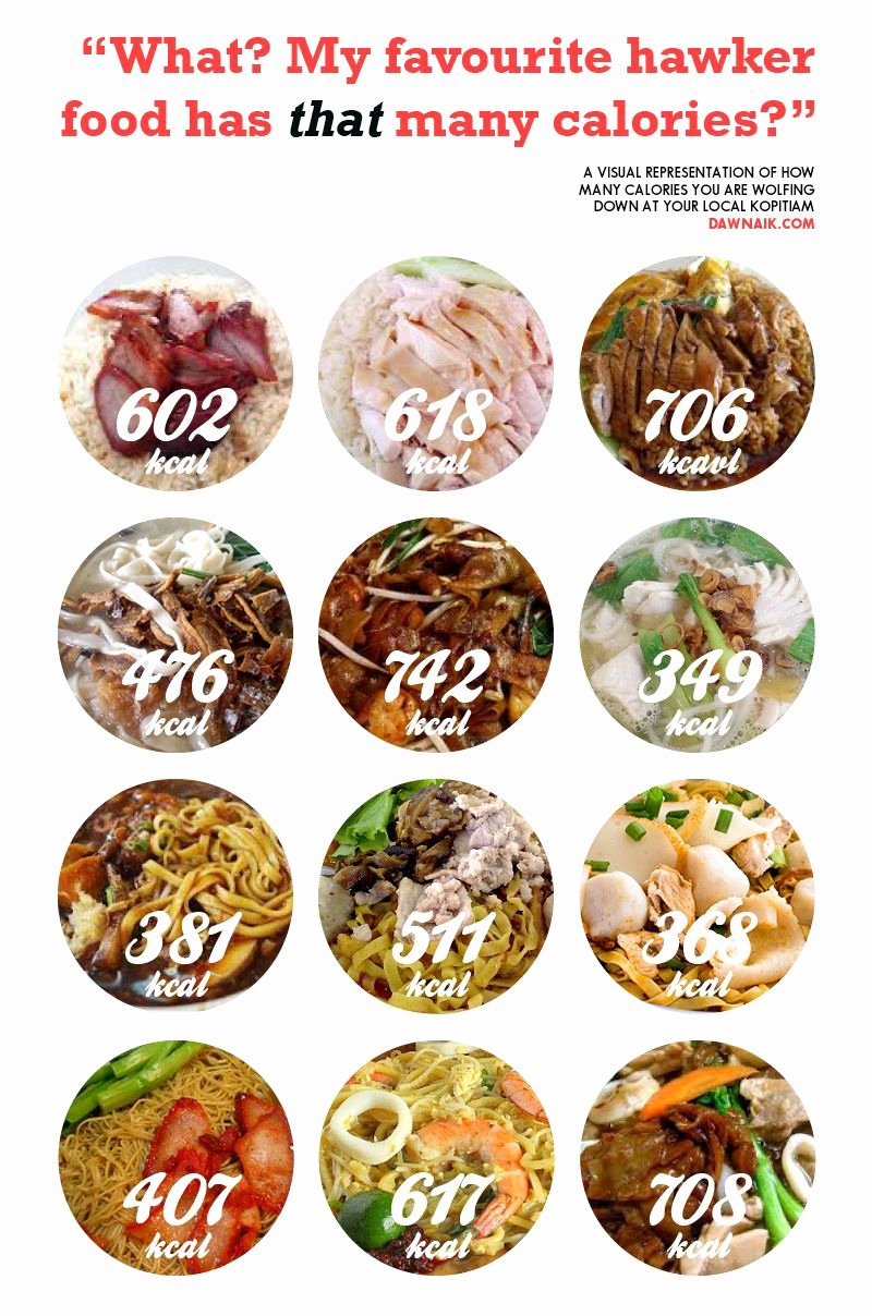 Food and Calories Chart Unique Calories Of Singapore S Local Food when It Es to