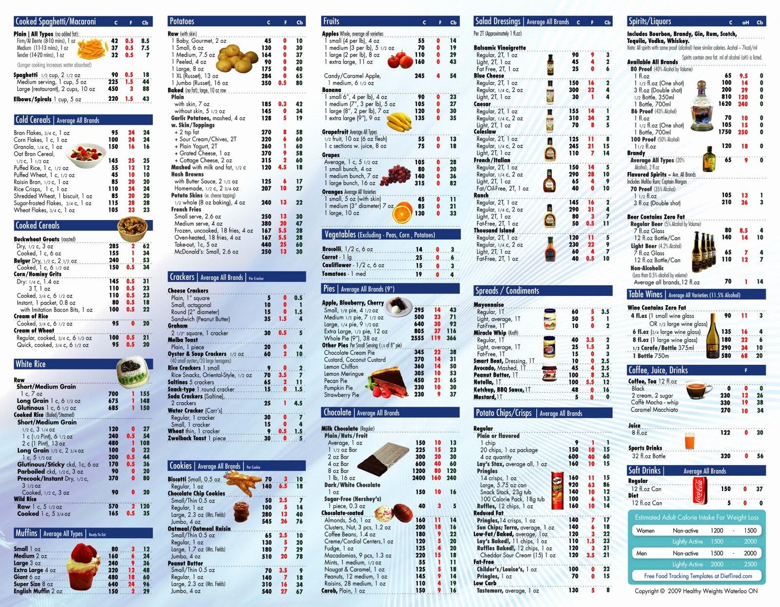 Food Calorie Chart Fresh Food Calorie Table Food Calorie Table