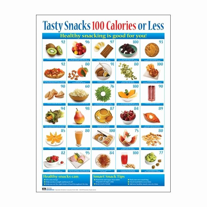 Food Calorie Chart New Calorie Chart for Foods Pdf
