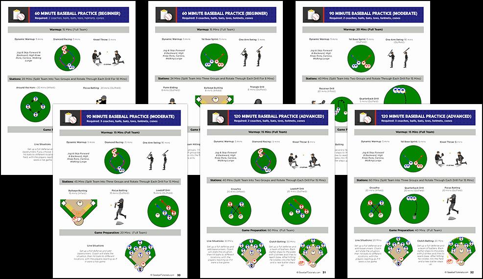 Football Practice Plan Sheet Best Of 120 Minute High School Baseball Practice Plan Baseball