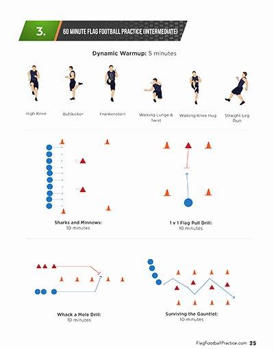 Football Practice Plan Sheet Elegant Print N Go Flag Football Practice Plans – All Around