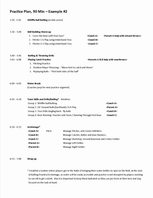 Football Practice Plan Sheet Luxury Pin by James Christy On softball Training