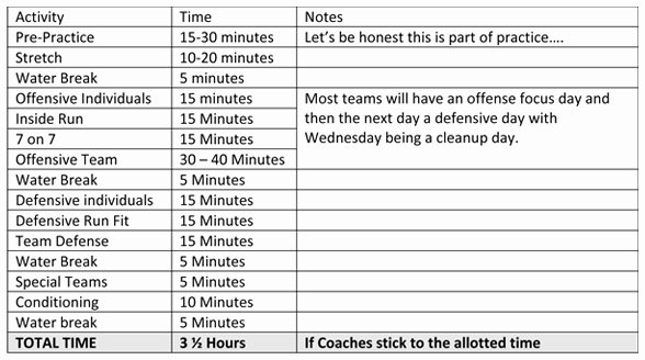 Football Practice Schedule Template Beautiful some Description