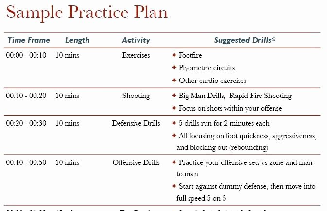 Football Practice Schedule Template Elegant 30 Of College Football Practice Plan Template