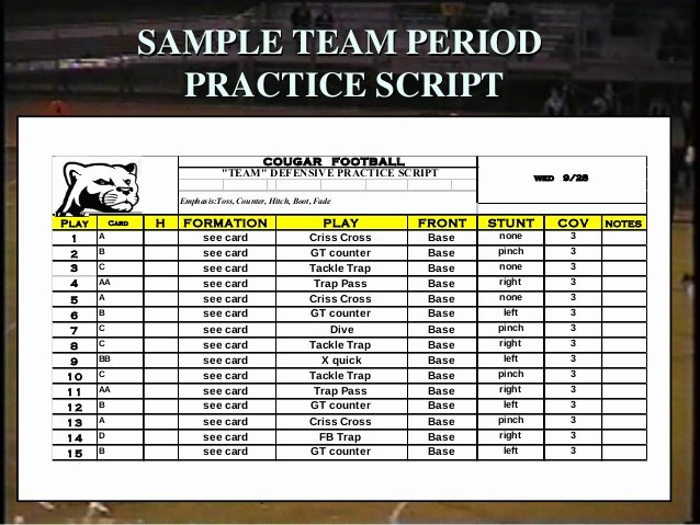 Football Practice Schedule Template Unique 33 Defense Understanding the Basics John Rice