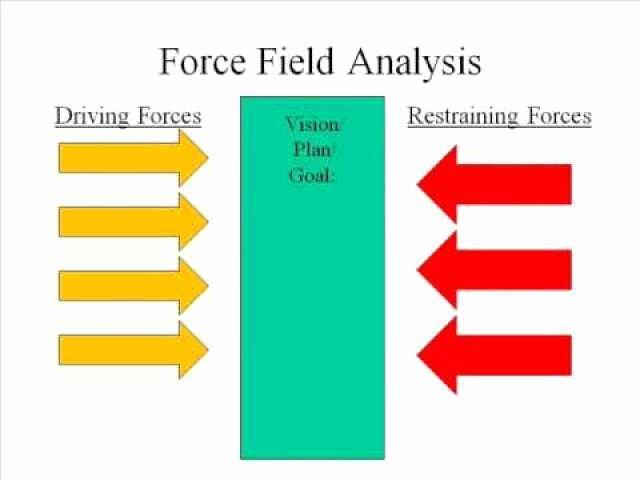 Force Field Analysis Template Word Beautiful Excel Template