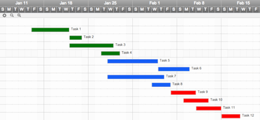 Force Field Analysis Template Word Beautiful Gantt Chart Templates Find Word Templates