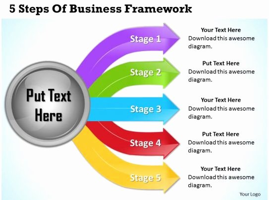 Force Field Analysis Template Word Elegant 1013 Business Ppt Diagram 5 Steps Of Business Framework