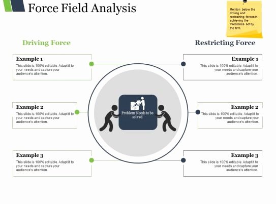 Force Field Analysis Template Word Lovely force Field Analysis Presentation