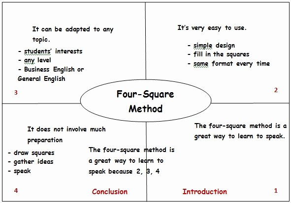 Four Square Writing Template Printable Luxury Going Graphic 4 Squares for Better Speaking – Elt Cation
