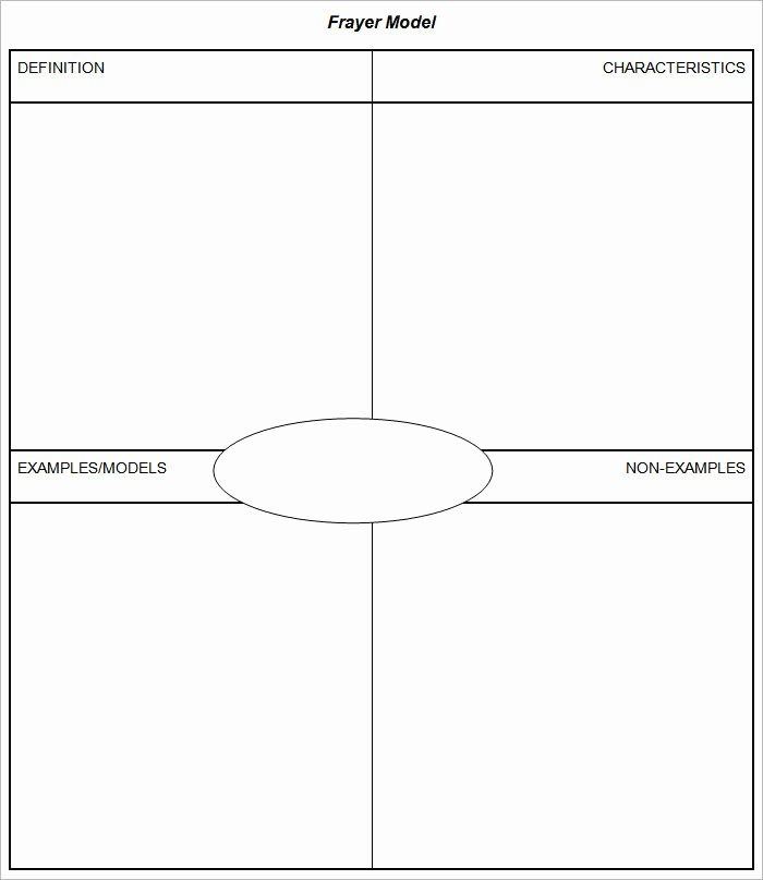 Frayer Model Template New 5 Frayer Model Templates Free Sample Example format