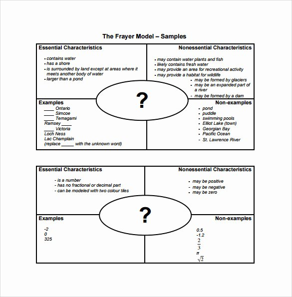 Frayer Model Template New Free 14 Sample Frayer Model Templates In Pdf