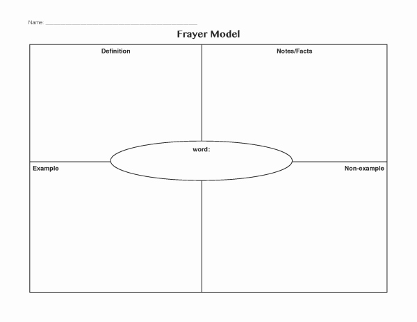 Frayer Model Template Unique Frayer Model for Vocabulary 1 Page 1