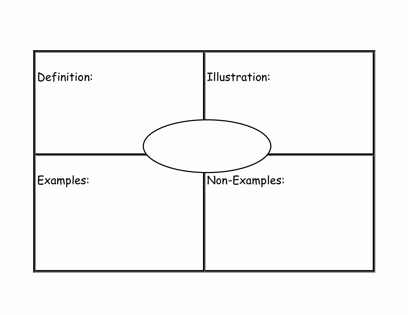 Frayer Model Template Unique Frayer Model Graphic organizer Template