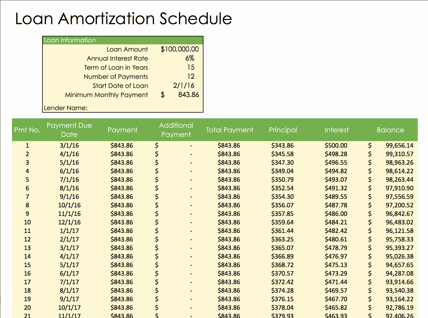 Free Amortization Schedule Template Elegant Free Weekly Schedule Templates for Excel Smartsheet