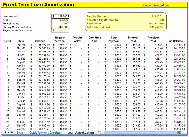 Free Amortization Schedule Template Fresh 8 Microsoft Excel Amortization Schedule Template