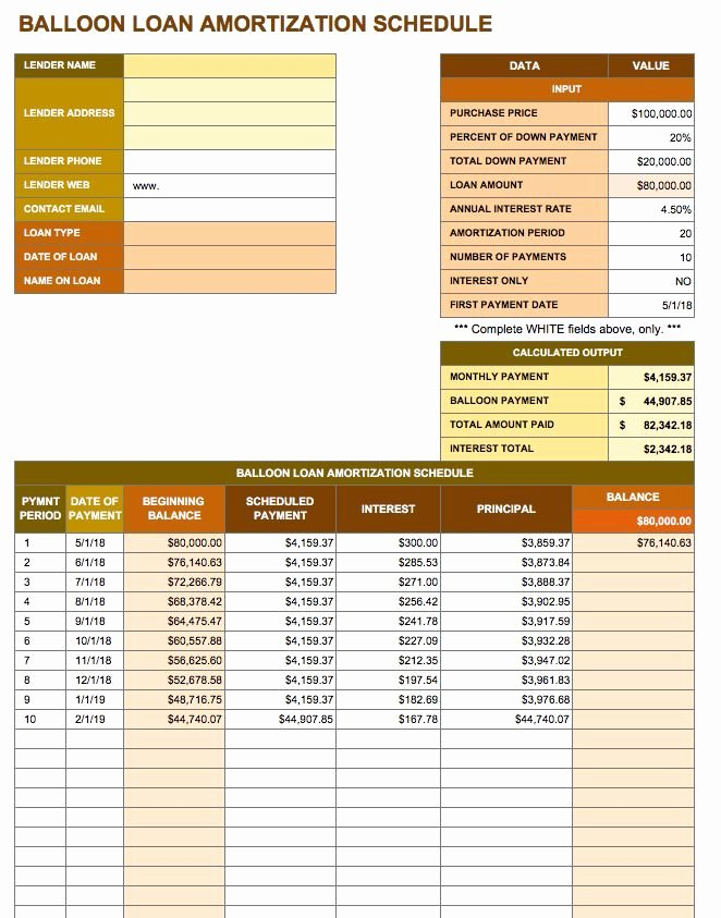 Free Amortization Schedule Template Inspirational Free Excel Amortization Schedule Templates Smartsheet