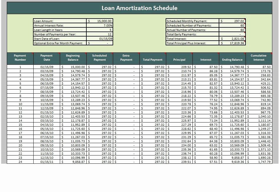 Free Amortization Schedule Template Lovely 28 Tables to Calculate Loan Amortization Schedule Excel