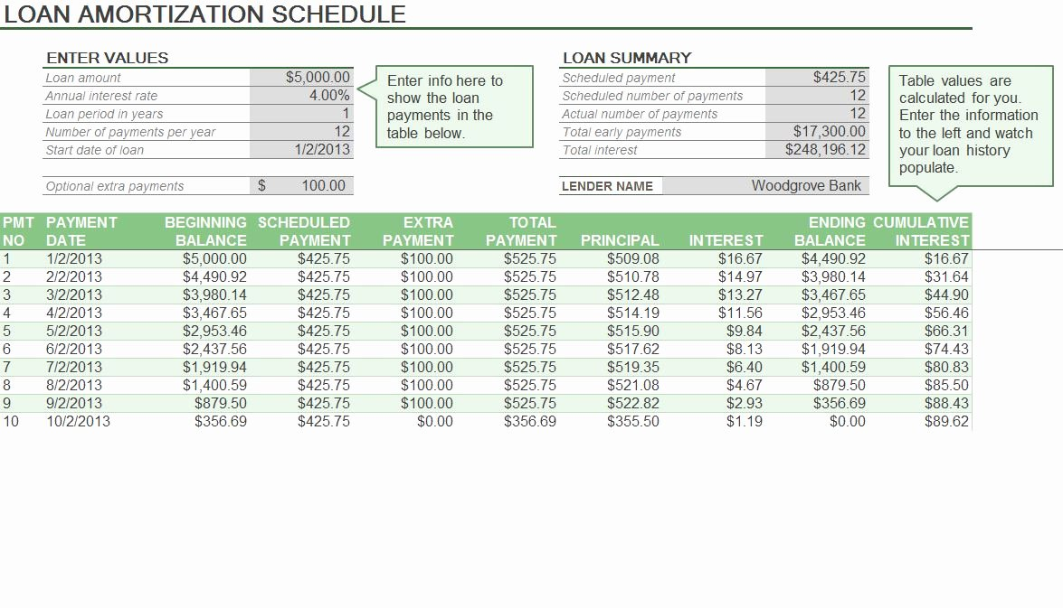 Free Amortization Schedule Template Luxury Excel Template for Amortization Schedule Plazag T