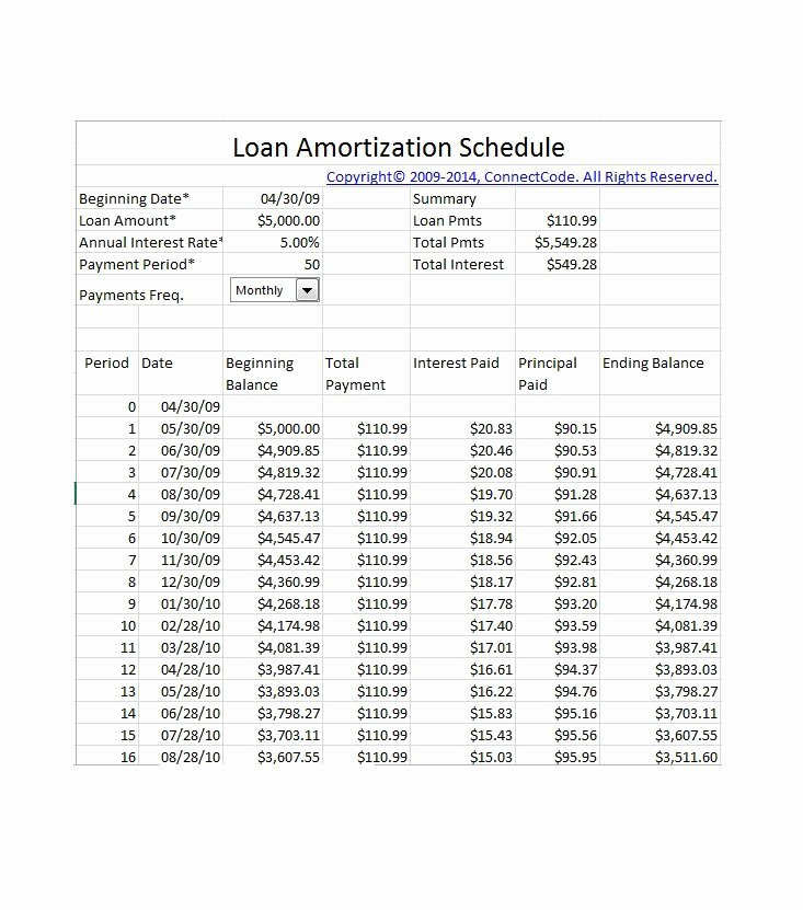 Free Amortization Schedule Template New 28 Tables to Calculate Loan Amortization Schedule Excel