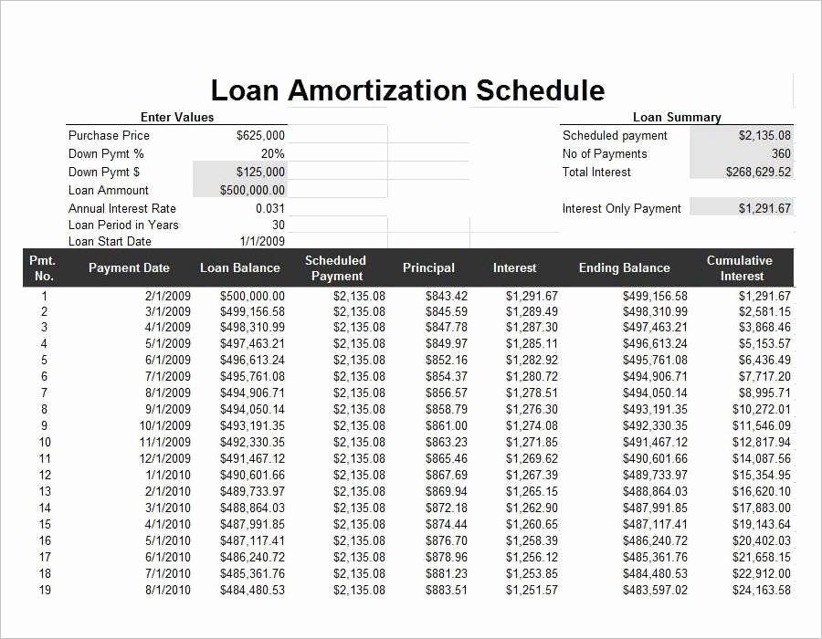 Free Amortization Schedule Template Unique Download Excel Loan Amortization Schedule Calculator