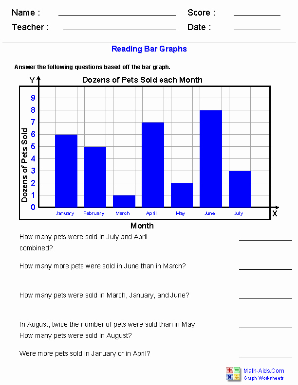 Free Bar Graph Worksheets Awesome Graph Worksheets