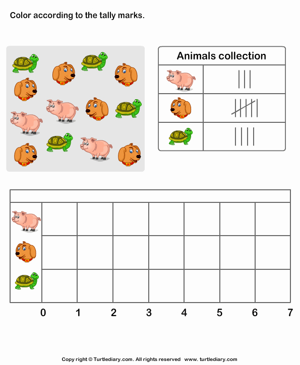Free Bar Graph Worksheets Fresh Count Animals and Make Bar Graph Worksheet Turtle Diary