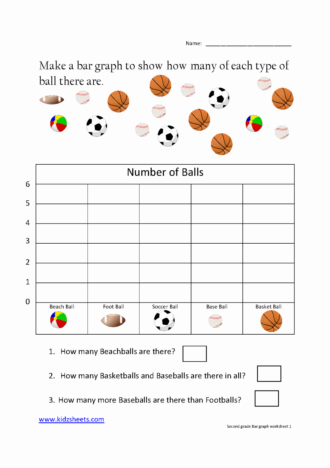 Free Bar Graph Worksheets Unique Kidz Worksheets Second Grade Bar Graph Worksheet1