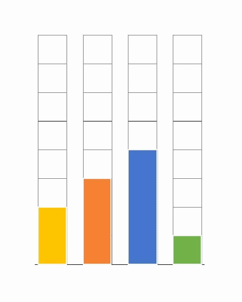 Free Blank Chart Templates Beautiful 41 Blank Bar Graph Templates [bar Graph Worksheets]