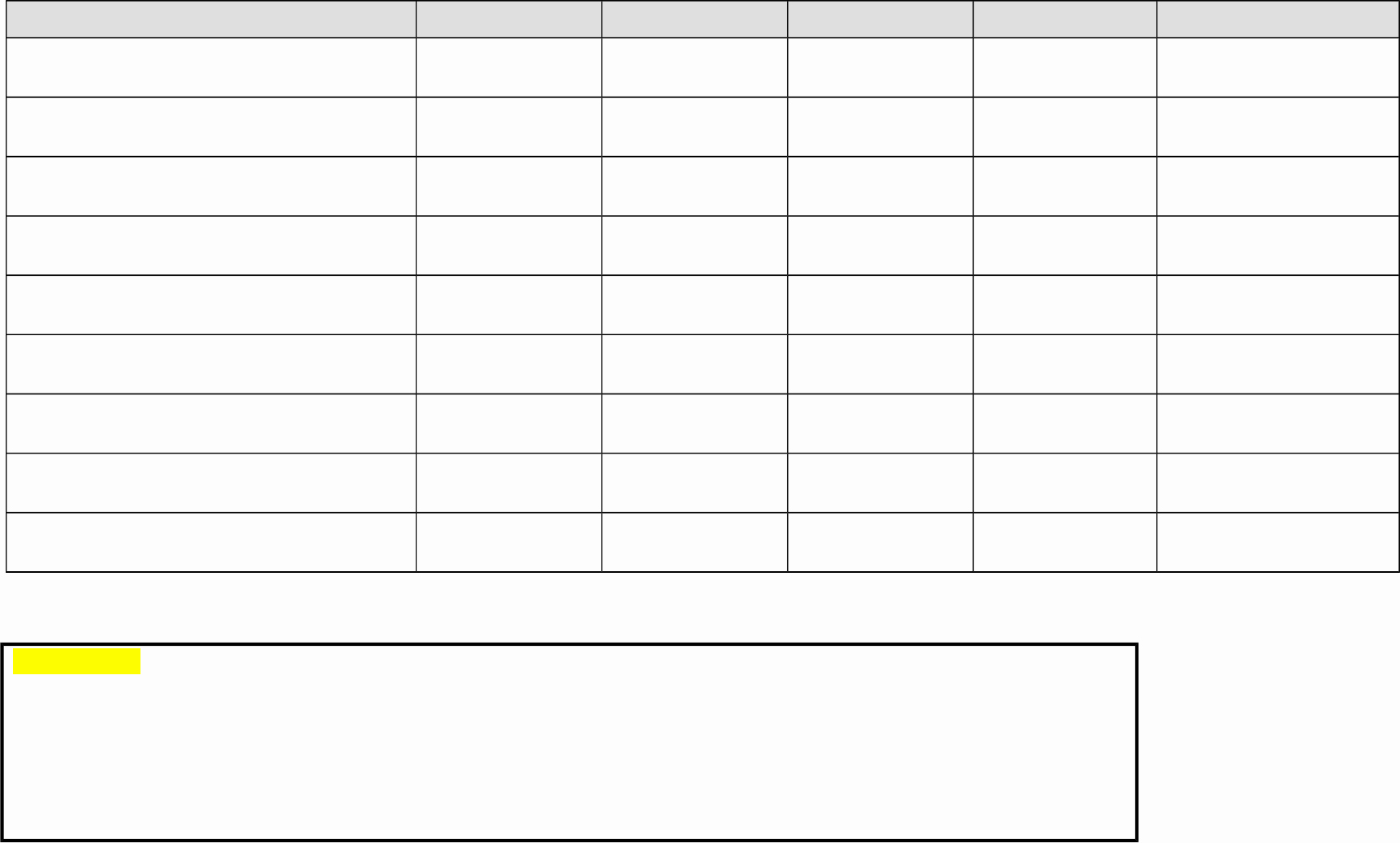 Free Blank Chart Templates Luxury Blank Raci Chart Template Free Download