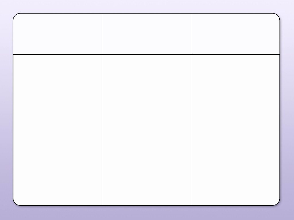 Free Blank Chart Templates New 9 Best Of Printable Blank Columns Templates 4