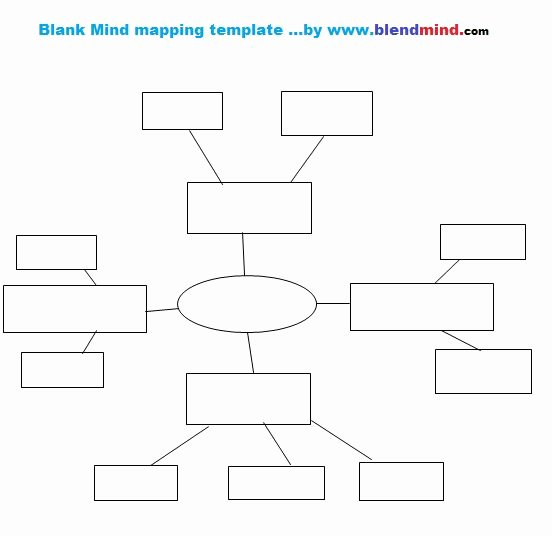Free Concept Mapping Template Awesome Mind Map Template Use for Any Subject