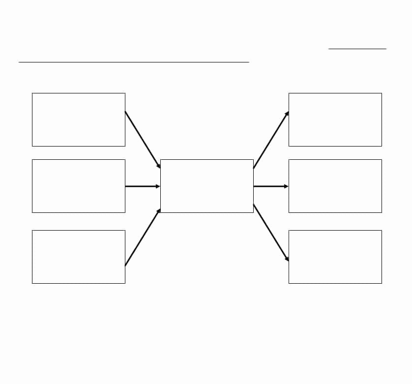 Free Concept Mapping Template Beautiful 40 Concept Map Templates [hierarchical Spider Flowchart]