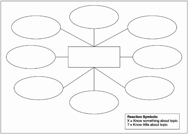 Free Concept Mapping Template Beautiful Best 25 Mind Map Template Ideas On Pinterest