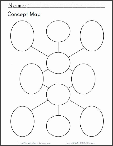Free Concept Mapping Template Fresh Free Printable Two Concept Map Worksheet