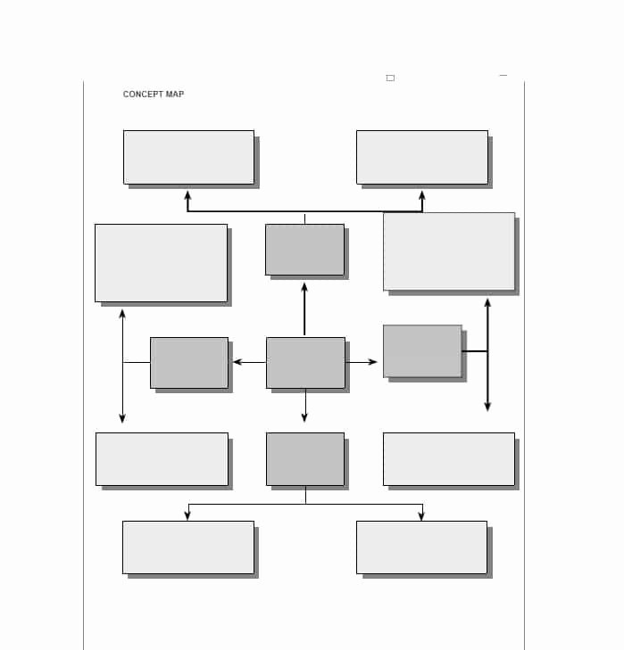 Free Concept Mapping Template New 40 Concept Map Templates [hierarchical Spider Flowchart]