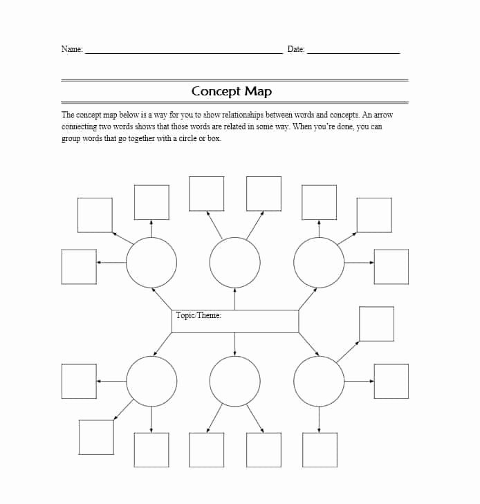 Free Concept Mapping Template Unique 40 Concept Map Templates [hierarchical Spider Flowchart]