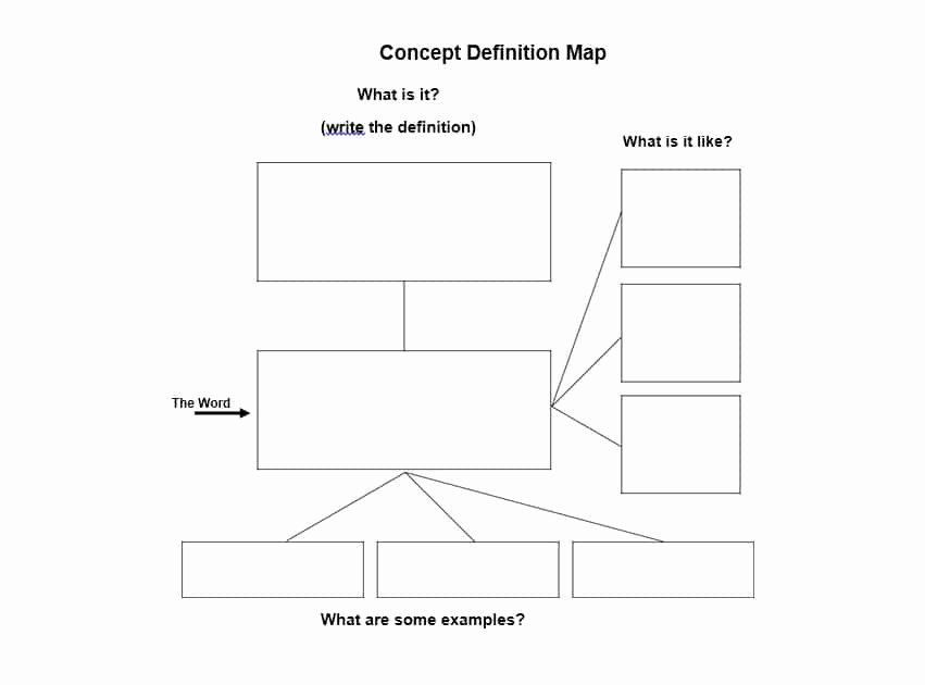 Free Concept Mapping Templates Beautiful 40 Concept Map Templates [hierarchical Spider Flowchart]