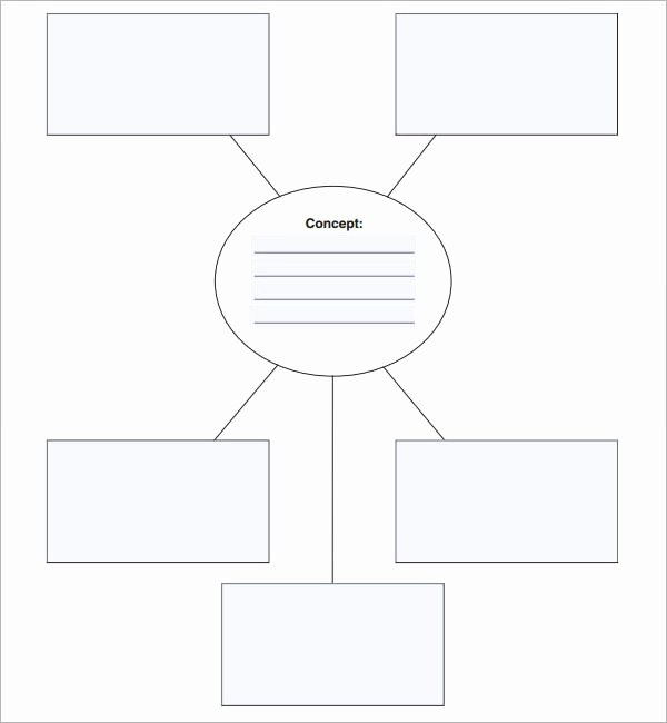 Free Concept Mapping Templates Best Of Concept Map 7 Free Pdf Doc Download