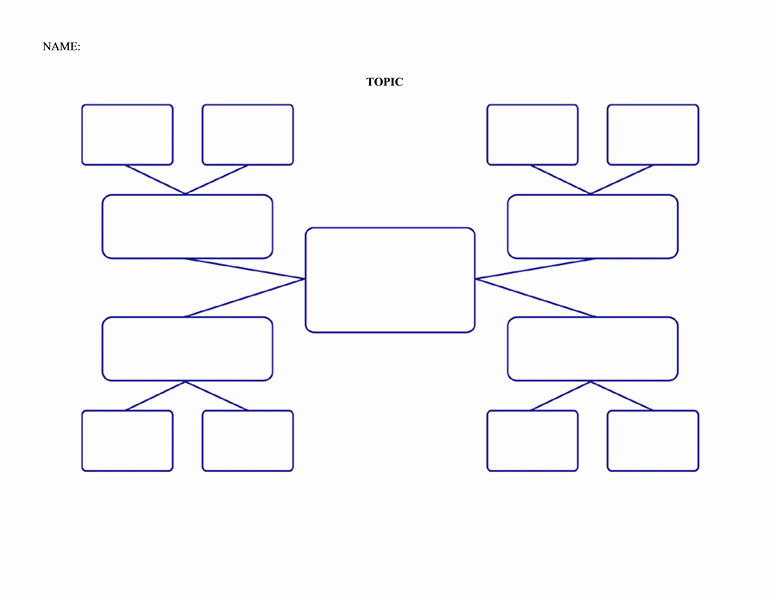 Free Concept Mapping Templates Best Of Concept Map Elementary Business Charts Templates